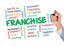 Businesswoman Writing a Word Cloud of Franchise on Whiteboard